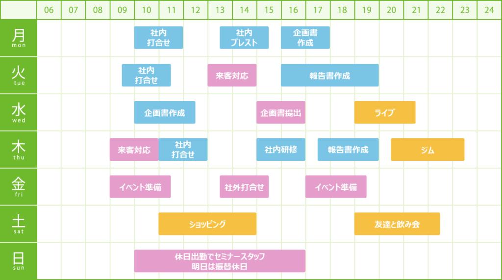 図表:週間スケジュール